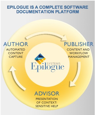 Epilogue Systems